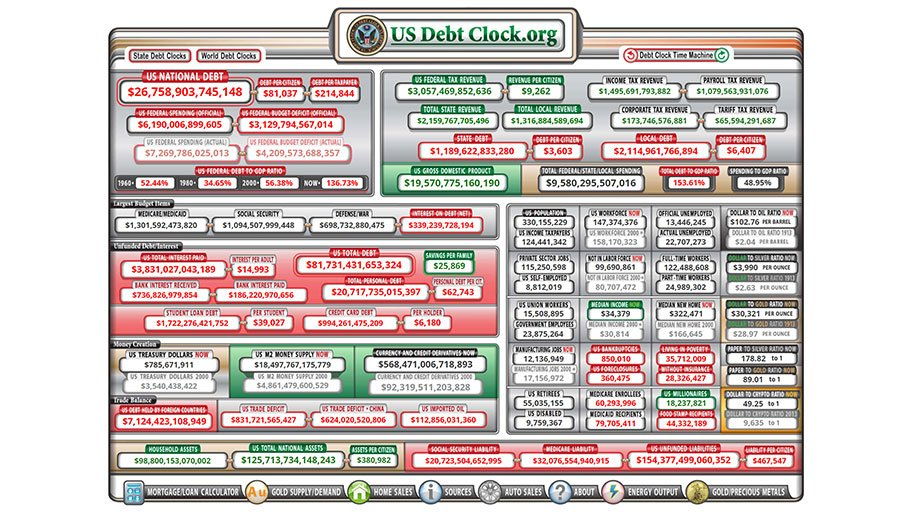 US debt time bomb